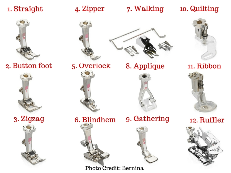 Learn How To Sew Presser Feet TypesSewing Made Simple Inspiration Types Of Sewing Machine Feet